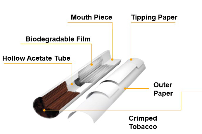 Heated tobacco product: heat stick definition